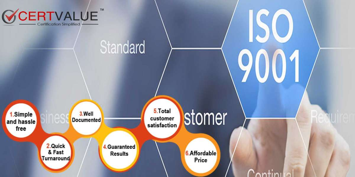How Product Requirements work in ISO 9001 Certification?