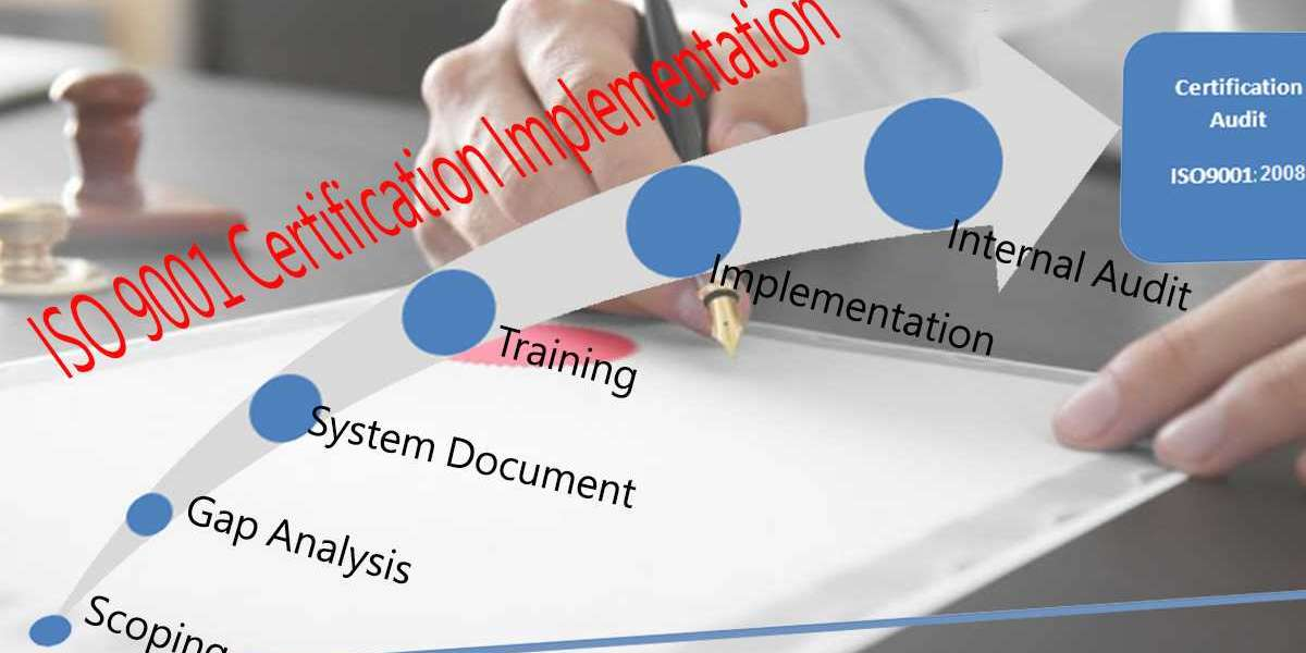 How to deal with design and development changes in the technology sector using ISO 9001 in Oman?
